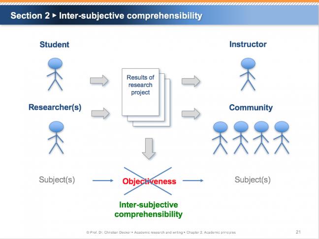 Academic principles